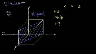 getlinkyoutube.com-13 - Miller Indices Example 3 | Crystallography for Everyone