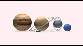getlinkyoutube.com-Solar System Animation