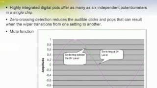 getlinkyoutube.com-Digital Potentiometers Replace Mechanical Potentiometers