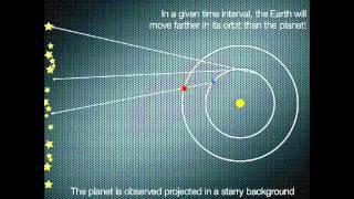 getlinkyoutube.com-astronomy retrograde motion.avi