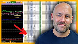 getlinkyoutube.com-Consistency for trading Betfair - Confidence Builder