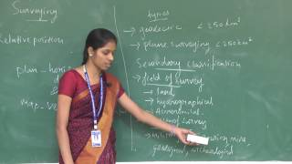 getlinkyoutube.com-Surveying and its types - Ms.C.S.Suganya