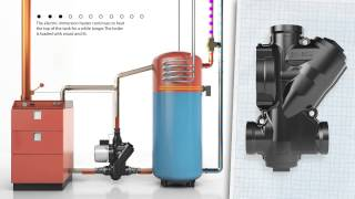 """M.Large present:How does a wood boiler system work (with Termoventiler AB """"Laddomat"""" Valves)"""