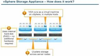 getlinkyoutube.com-VMware vSphere Storage Appliance - How does it work?