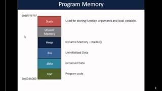 getlinkyoutube.com-تقسيم الذاكرة الحية RAM،شرح الـStack