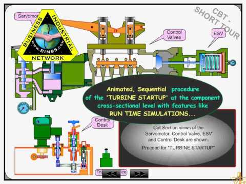 Steam Turbine Training and Governing System Training