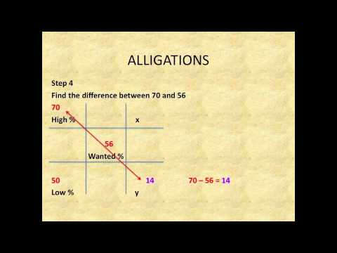 PTCB Math Review: Concentration and Dilutions: Alligations Alternate