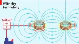 getlinkyoutube.com-How Wireless Energy Transfer Works