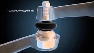 getlinkyoutube.com-АВТОКОМИТЕТ: Как проверить подвеску самому (https://vk.com/avtokomitet)