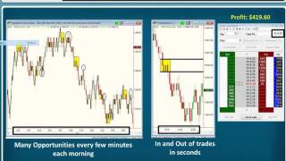 getlinkyoutube.com-Sam Seiden: One Day, One topic: SCALPING – High Frequency FX Trading