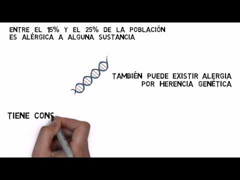 Alergias - Farmacia El Alamillo