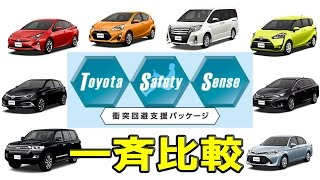 getlinkyoutube.com-トヨタ セーフティセンス搭載車 自動ブレーキ一斉比較!【コンパクトカーからミニバンまで】