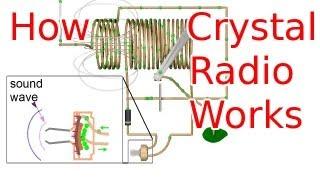 getlinkyoutube.com-How a Crystal Radio Works