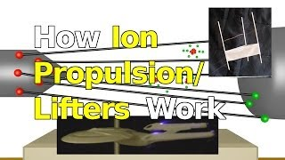 How Ion Propulsion, Lifters and Ionocrafts Work