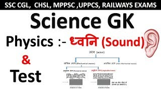science gk   Physics Questions Answers   Sound (ध्वनि )
