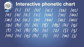 getlinkyoutube.com-Interactive Phonetic chart for English Pronunciation