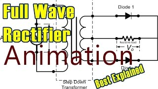 Full Wave Rectifier (Animation)