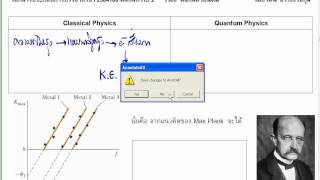 getlinkyoutube.com-[ฟิสิกส์2] ฟิสิกส์ควอนตัม Part1/2 by พี่เคน