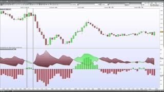 getlinkyoutube.com-Como Encontrar Tendencias En Trading [Altas Probabilidades]