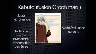 getlinkyoutube.com-Personnage de Naruto Shippuden Ultimate Ninja Storm Generation