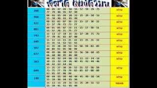 getlinkyoutube.com-เลขเด็ด 1/10/58 พิฆาตสองตัวบน หวย งวดวันที่ 1 ตุลาคม 2558