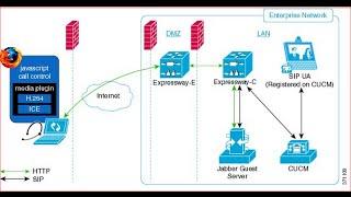 getlinkyoutube.com-Deploying Jabber Guest Server- Part one -  a video demonstration