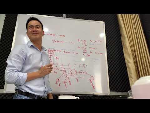 Đào tạo cơ bản về Dầu nhớt NPoil với Nhân viên Sales dầu nhớt