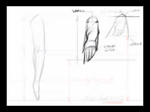 How to draw FORCE- Foreshortening