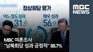 MBC 여론조사