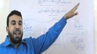 getlinkyoutube.com-باب وقف حمزة وهشام على الهمز ج1 د/ أحمد عبدالحكيم