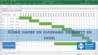 getlinkyoutube.com-Diagrama de Gantt en Excel con Formato condicional