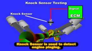 getlinkyoutube.com-Knock Sensor Operation