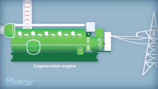 getlinkyoutube.com-NECER Biomass Gasification Technology