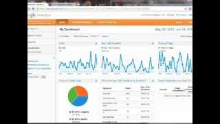 getlinkyoutube.com-Google Analytics Tutorial - Setting Goals