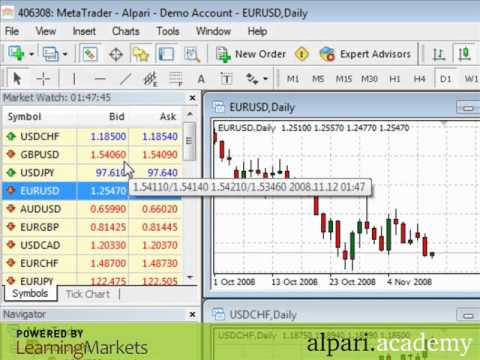 Tutorial 1 - MetaTrader 4 Tips and Tricks