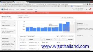 getlinkyoutube.com-การใช้งาน Google Keyword Planner สำหรับสำรวจความต้องการของตลาด