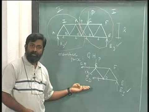 Mechanics of Solids - IITM 2.7 Trusses - Method of Sections