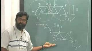 getlinkyoutube.com-Mechanics of Solids - IITM 2.7 Trusses - Method of Sections