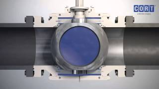 getlinkyoutube.com-C-B5 Trunnion Mounted Ball Valves - Robert Cort Valves