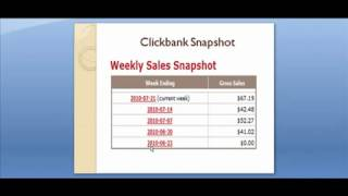 getlinkyoutube.com-Only Use Clickbank Autopilot Software - Maintain $100 Per day Profit in Clickbank