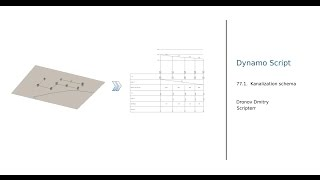 Dynamo revit script 77.1. Kanalization schema