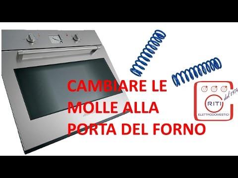 Come sostituire la maniglia del forno fai da te mania - Cambiare maniglia porta ...