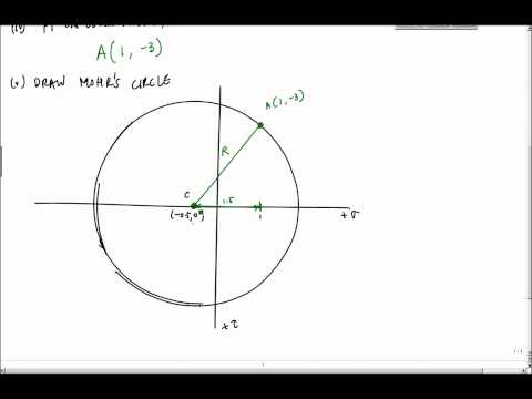 Example Mohr's Circle (Part 1 of 3) - Drawing Mohr's Cirlce