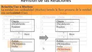getlinkyoutube.com-Normalización (1FN, 2FN, 3FN) - Esquema logico de bases de datos (1 de 2)