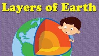 getlinkyoutube.com-Layers of the Earth for Kids