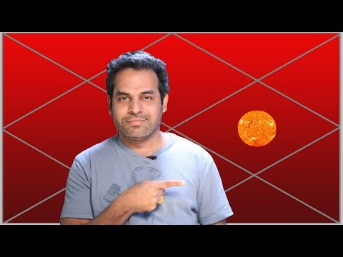 Sun in 10th house in Leo for Scorpio ascendant in Astrology