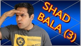 Shad bala in Vedic Astrology part 3-6 (6 fold strenght) (dik bala) (directional strenght)