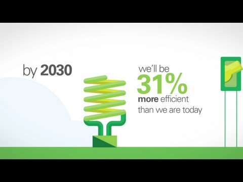 BP Energy Outlook 2030: The World&#39;s Energy Future
