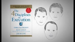 4 Execution Disciplines