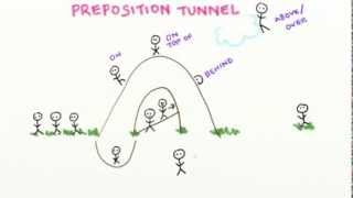 Basic prepositions of place video